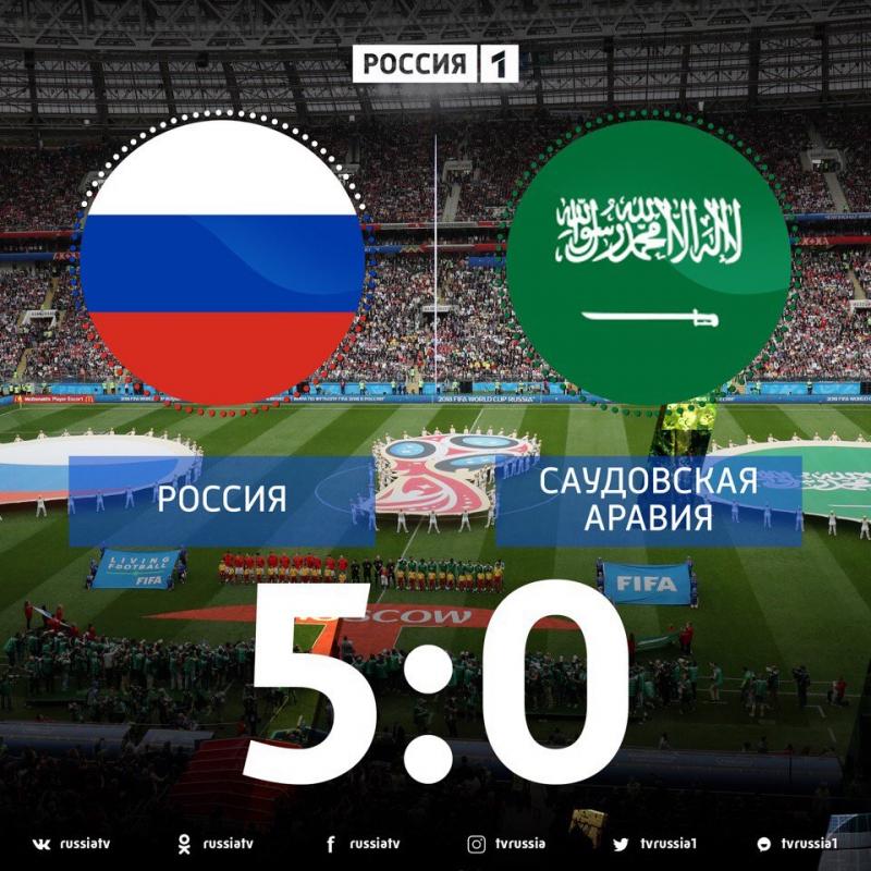 Акция: «Россия, вперед!»
